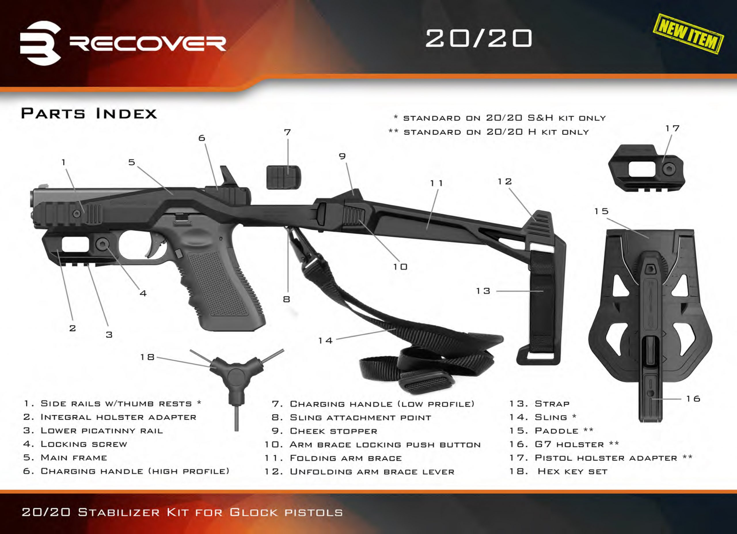 The Recover 20/20 Stabilizer Kit